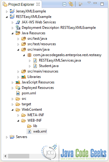 XML Example With RESTEasy+ JAXB