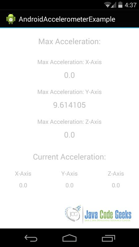 If we keep our mobile device on vertical position, this is metric that we will see. It is the y acceleration value and it is equal the force of gravity ( about 9.81 m/s2).