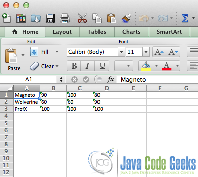Figure 2: Excel File Generated with Student name and marks