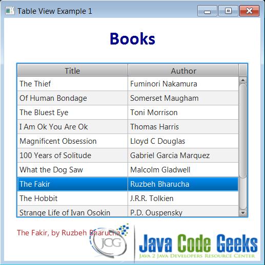 JavaFX TableView Example | Examples Java Code Geeks - 2019