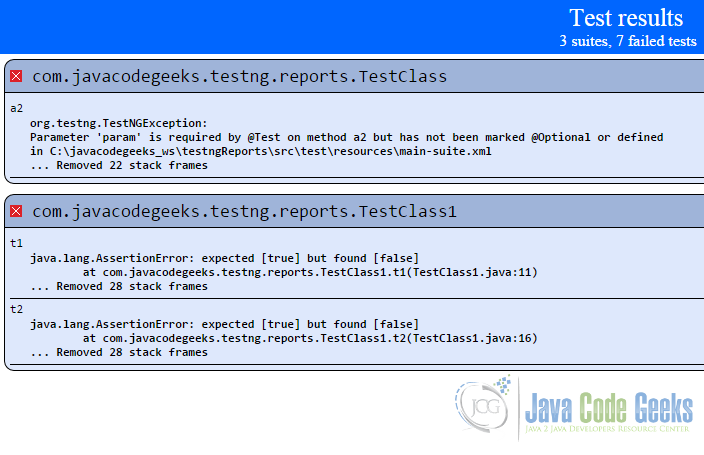 TestNG HTML and XML Reports Example   Examples Java Code Geeks - 2019