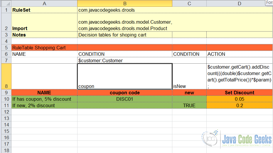 Drools Decision Table Example | Examples Java Code Geeks - 2019