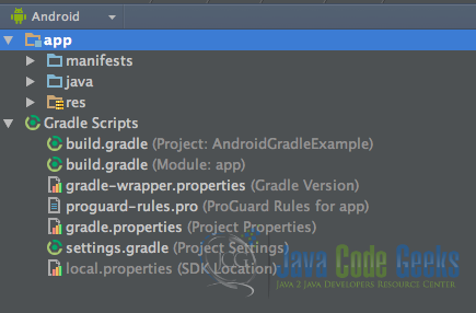 A new Android Studio project has just been created. This is how it looks like.