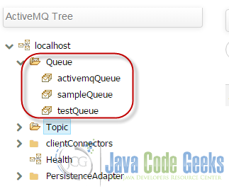 ActiveMQ Tutorial for beginners | Examples Java Code Geeks