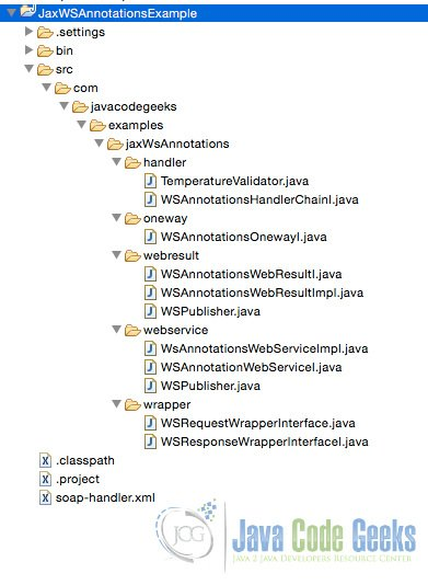 JAX-WS Annotations Example | Examples Java Code Geeks - 2019