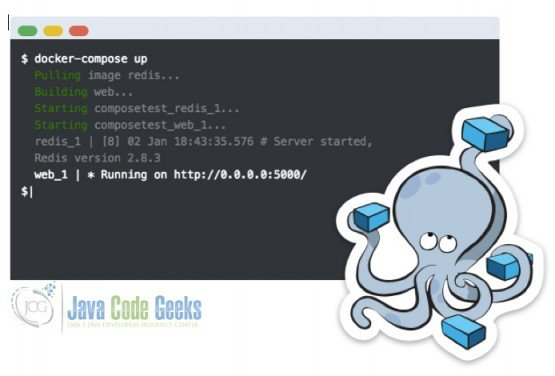 Docker Compose example | Examples Java Code Geeks - 2019