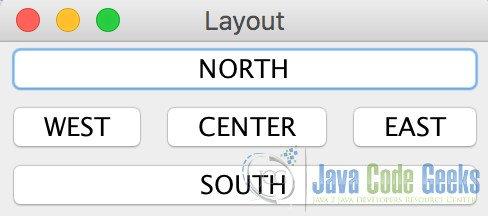 Java Swing Layout Example | Examples Java Code Geeks - 2019