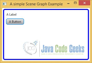 A simple Scene Graph Example