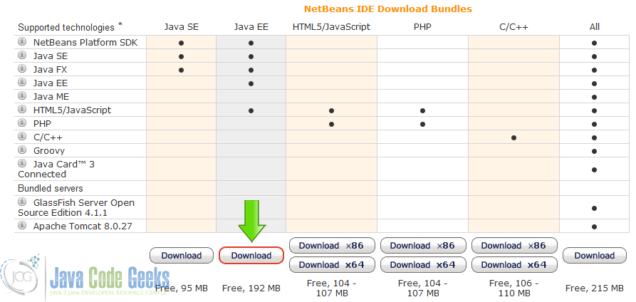 1 Download Netbeans