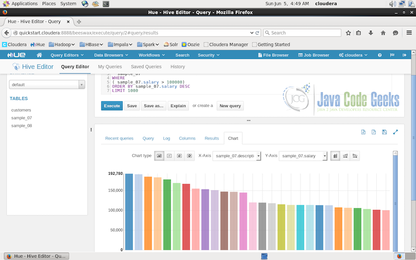 Hive Query Editor, Visualising the result.