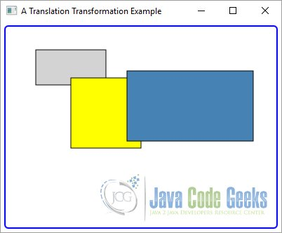 A JavaFX Translation Transformation Example