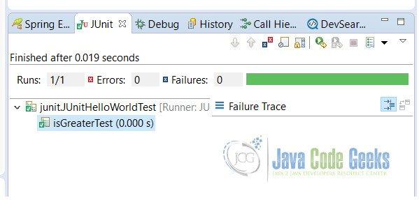 JUnit Hello World Example | Examples Java Code Geeks - 2019