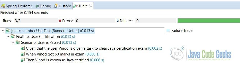 JUnit Cucumber Example   Examples Java Code Geeks - 2017