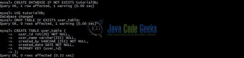 Hibernate Maven Example Examples Java Code Geeks 2019