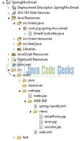 Sending Email With Spring MVC Example | Examples Java Code