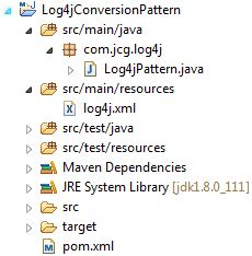 Fig. 1: Log4j Conversion Pattern Application Project Structure