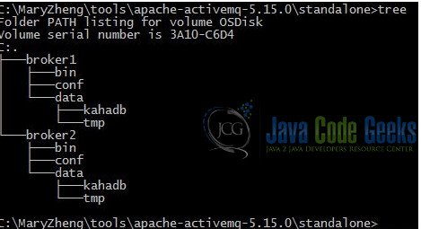 Apache ActiveMQ Failover Example | Examples Java Code Geeks - 2019
