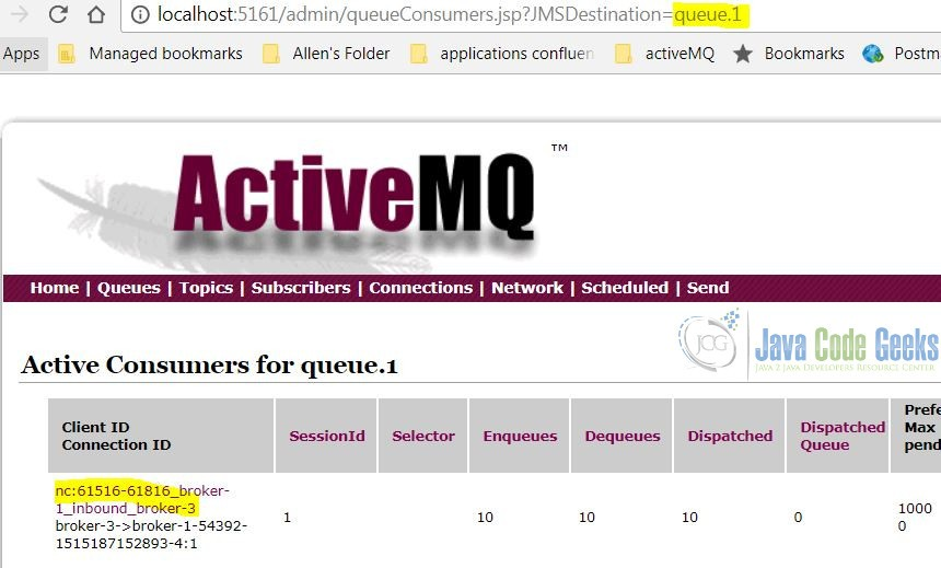 Apache ActiveMQ Distributed Queue Tutorial | Examples Java