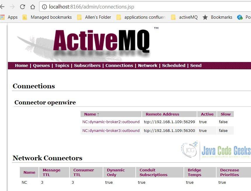 Apache ActiveMQ Distributed Queue Tutorial | Examples Java Code
