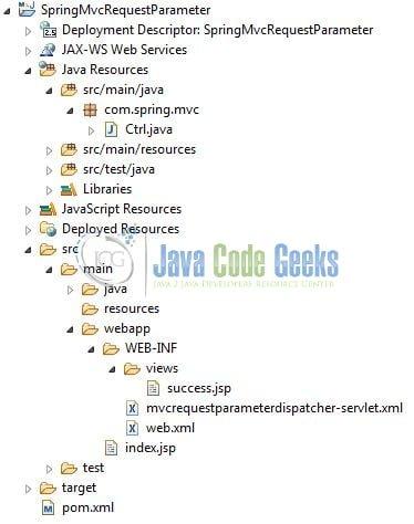 Spring @RequestParam Annotation Example   Examples Java Code