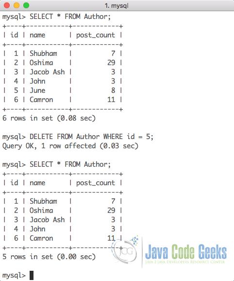 MySQL Command Line Tutorial | Examples Java Code Geeks - 2019