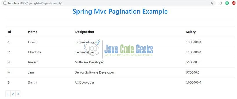 Spring MVC Pagination - Output