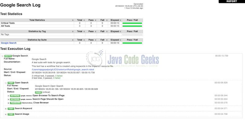 Selenium Library Example | Examples Java Code Geeks - 2019