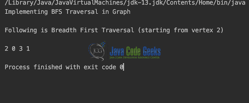Java Data Structures - Output of BFSTraversal.java